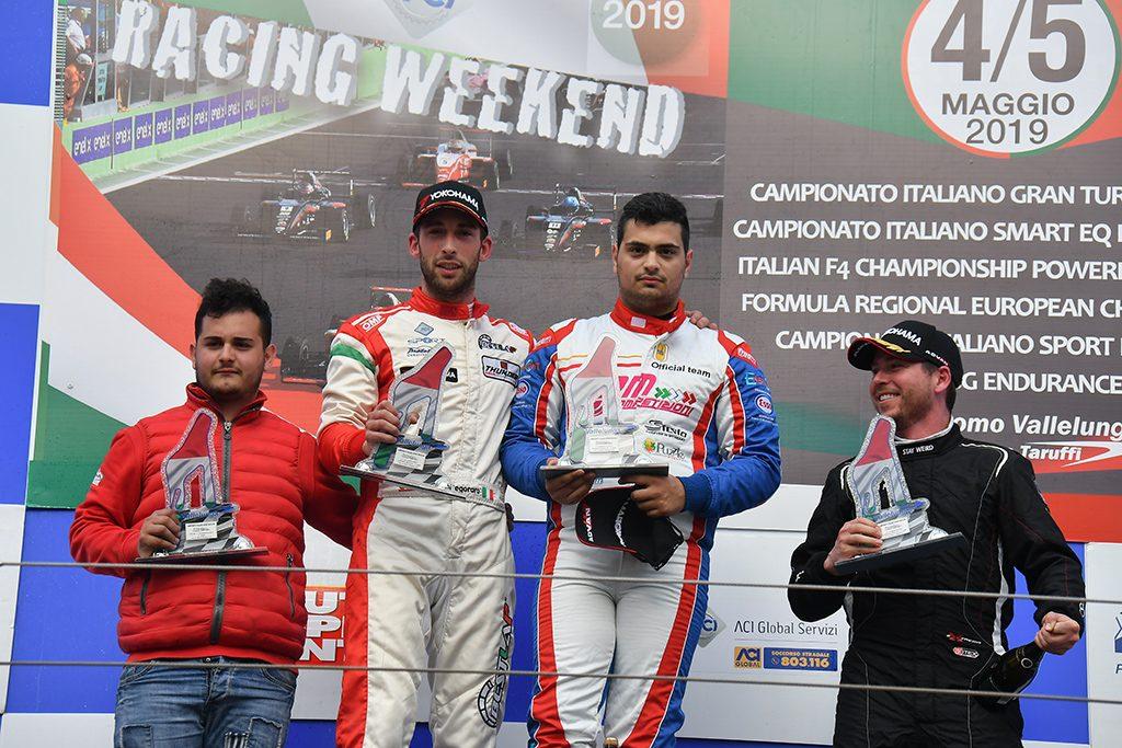 Campionato Italiano Sport Prototipi Vallelunga 2019